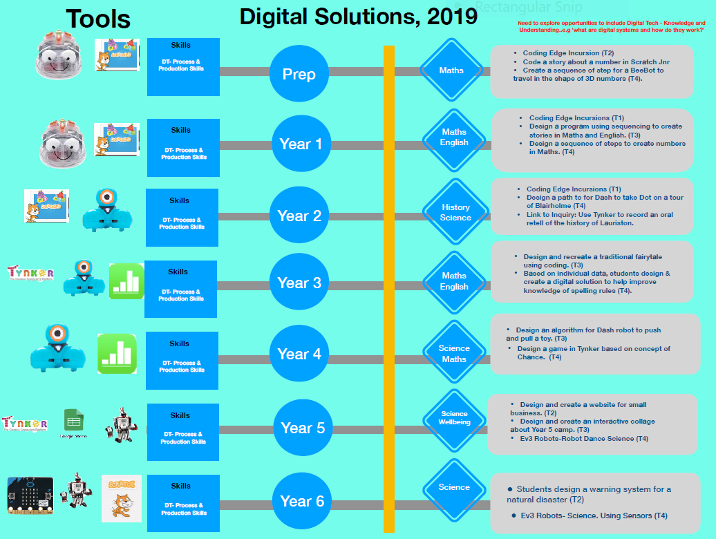 JS graph Digital Solutions